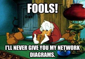 network_scrooge